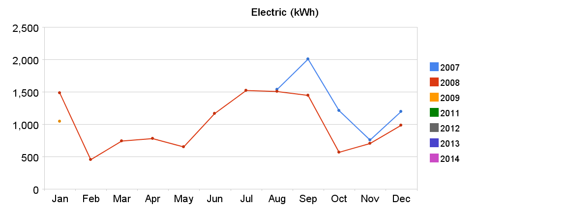 electric_kwh